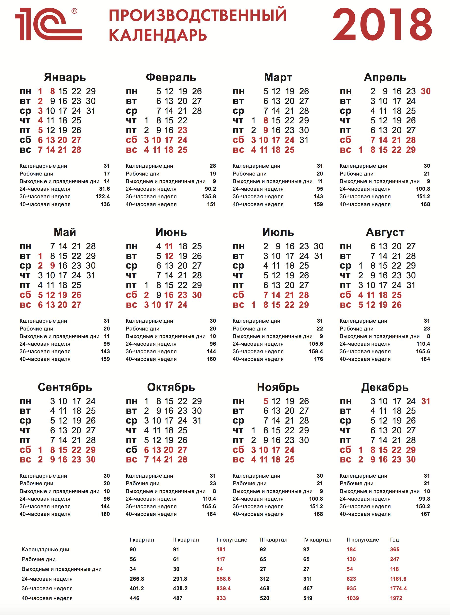 Производственный календарь 2018 утвержденный правительством рф