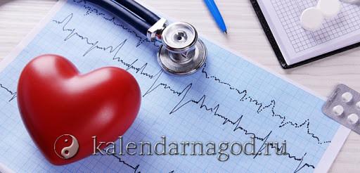 Сердце стетоскоп кардиограмма